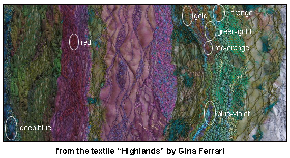 From Highlands by Gina Ferrari